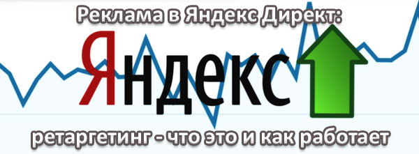 ретаргетинг яндекс директ